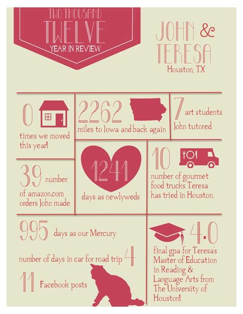 christmas letter ideas our 2012 newsletter infographic she s a crafty 20848 | b9273c7fa41a43b1e4ab7b0449aceb43
