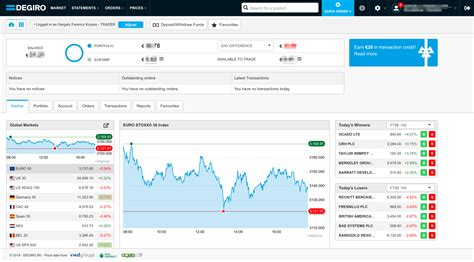 best broker for trading best trading platform for europeans in 2019 fee