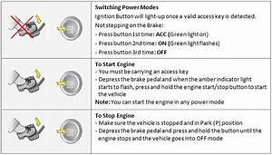 Start Stop Push Button Wiring Diagram For Android
