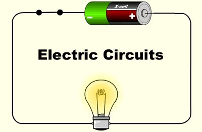 Basic Electrical Circuits Their Working For