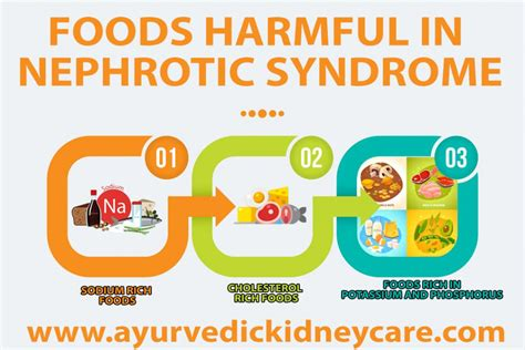 foods   avoided  nephrotic syndrome ayurvedic