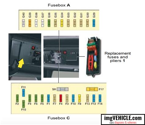 Citroen C4 Fuse Box Layout by Citro 235 N C5 I Dc De Fuse Box Diagrams Schemes