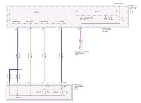 Dash Wiring Diagram F 150 by Dash Lighting Wire Ford F150 Forum Community Of Ford