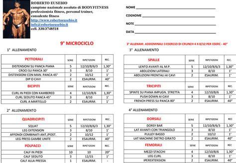 tabella  allenamento  bodybuilding  tecnica