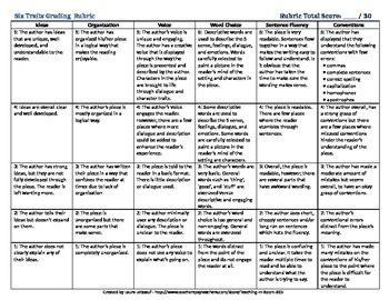 traits grading rubric