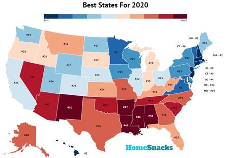 Best States To Retire In 2021 | Christmas Day 2020