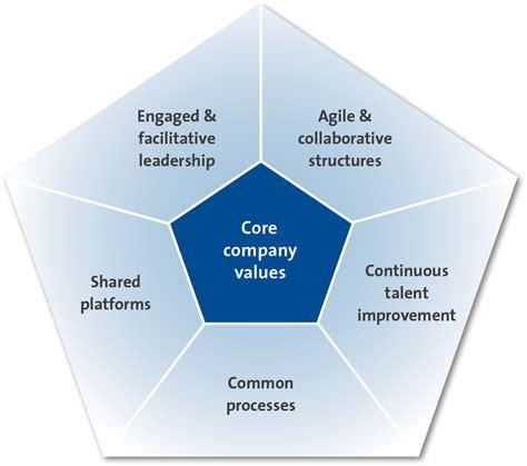 organizational change    management  china