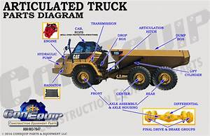 Articulated Truck Part Diagram