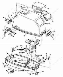 Evinrude 1983 55 - E55rsyn  Engine Coverevinrude