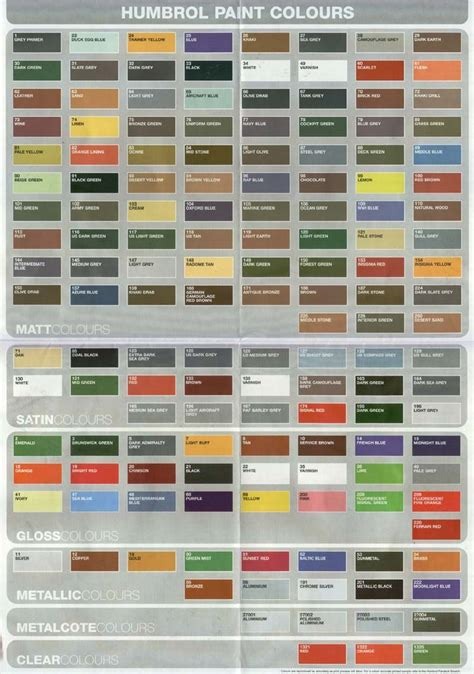 humbrol colour chart modelismo colour