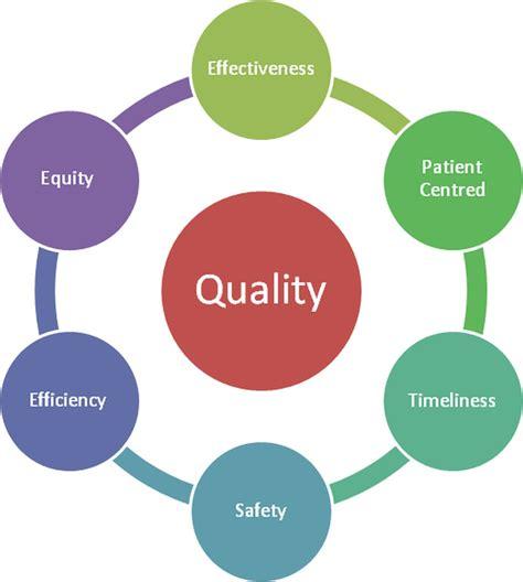 introduction  quality improvement  paediatrics
