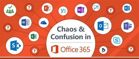 manage potential chaos  office  avepoint blog