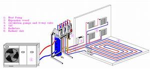 Schematic Diagram Of The Heating System