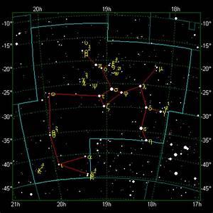 The Stellar Guide: Sagittarius