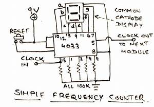 Simple Frequency Counter Circuit Diagram Using A Single Ic
