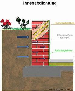 Feuchtigkeit Im Mauerwerk : horizontal und vertikalsperre antonio coppola ~ Michelbontemps.com Haus und Dekorationen
