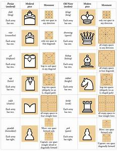 Reconstructing An Early 12th Century Board Game  Chess And