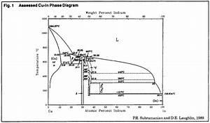 Alloys  Metallurgy   Promising Elements For For Sn
