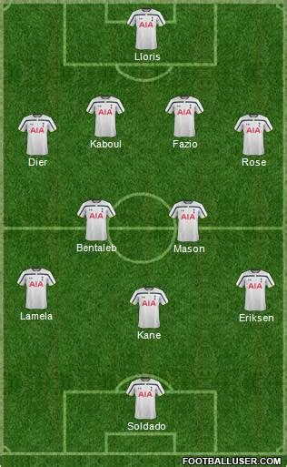 Tottenham vs Palace Preview, Team News, Likely Line-Ups ...