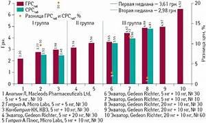 Механизм действия лекарств от гипертонии