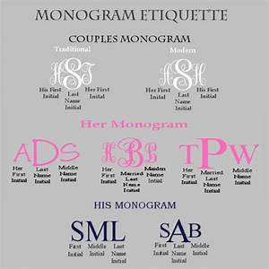 monogramming rules etiquette room ornament With how to do a monogram