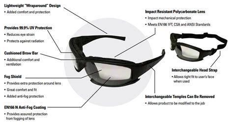 eyeglass frame parts diagram david simchi levi