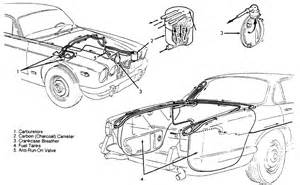 Need Engine Vacuum Diagram For 1974 Jaguar Xke 12 Cylinder