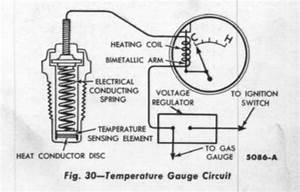 Temperature Gauge Circuit Diagram Of 1958 Ford Cars  U2013 Auto