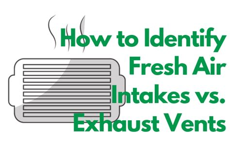 identify fresh air intake vents   home