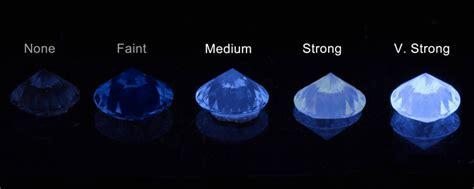 fluorescence prosumer diamonds