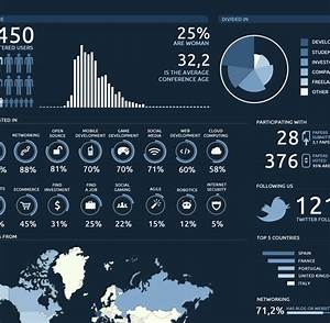 Jquery - Infographic And Charts On A Website