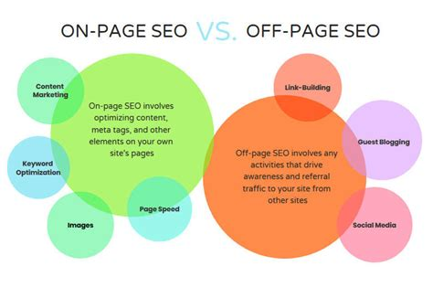 what is onsite seo the only page seo walkthrough you ll need