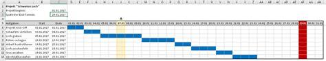 ein kleiner projektplan mit gantt diagramm der tabellen