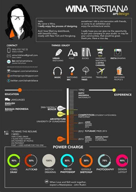 Architecture Resume About Me by Design Resume By Wina Tristiana Via Behance Architecture Student Infographic Graphic