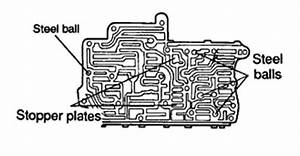 I Need Diagram For Placement Of The Check In Valve Body