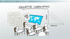 Negative Correlation in Psychology: Examples, Definition ...