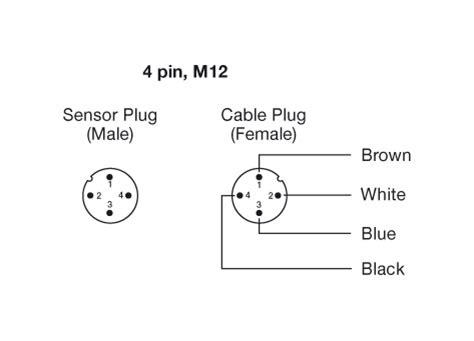 telco sensors