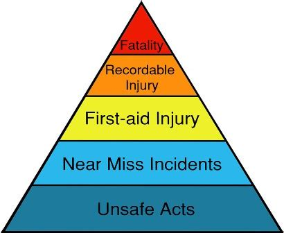 Accident Triangle Template - Costumepartyrun