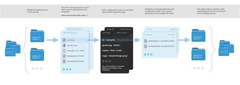 sendgrid templates fresh sendgrid templates template business