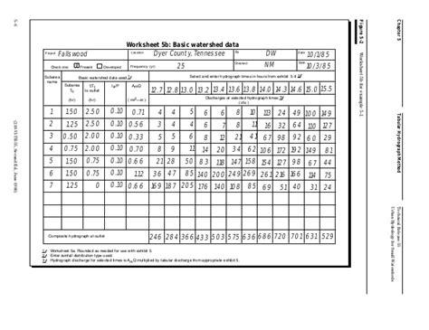 Tr 55 Worksheet 2  The Best And Most Comprehensive Worksheets