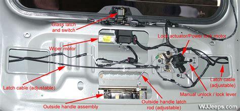 rear hatch mystery switch jeepforumcom