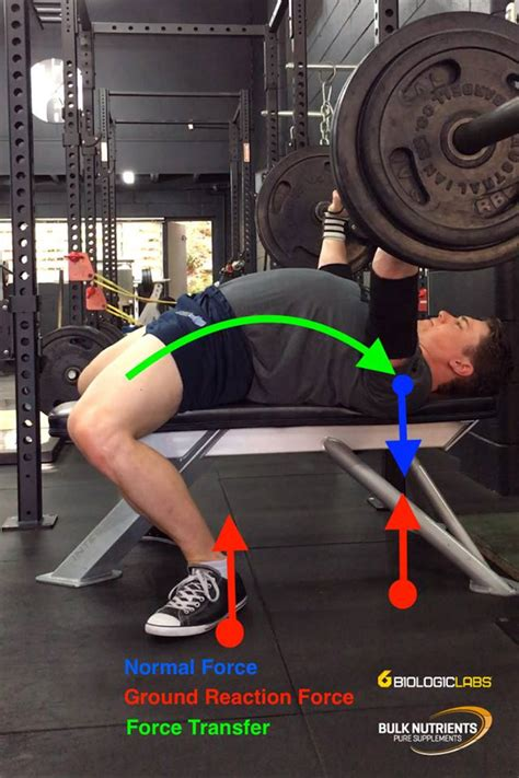 Bench Press Leg Drive by Why Leg Drive Is Vital To Hit Bench Press Pbs Bulk Nutrients