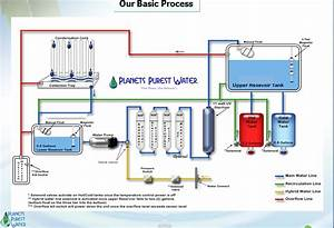 Convenient Secrets For Water Filter System Across The Uk