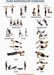 Bodyweight training - increasing strength through ...