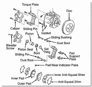 How Easy  Difficult Is It To Change Front And Rear Disc U0026 39 S And Pads  On Lexus Is200  Are There Any