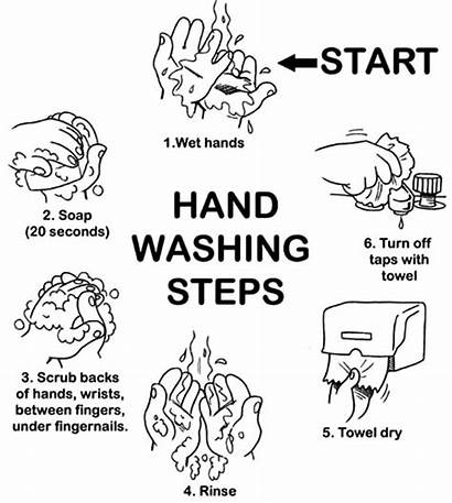 Washing Coloring Hand Pages Hands Step Steps