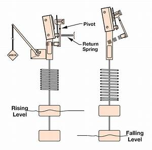 Magnetrol Level Switch Wiring Diagram