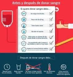 Info Trafic Rn 165 : dia mundial donacion de sangre 2 a doaz n de rganos sangue m dula e tecidos pinterest ~ Medecine-chirurgie-esthetiques.com Avis de Voitures