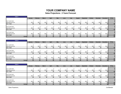 sales forecast template sales projections template sle form biztree