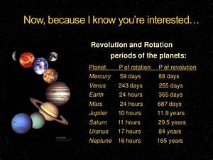 Rotation and Revolution of Planets - Pics about space